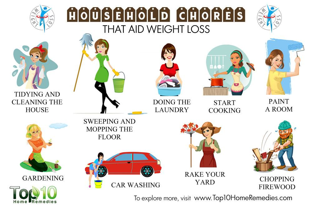 Chores clipart household activity.  that aid weight