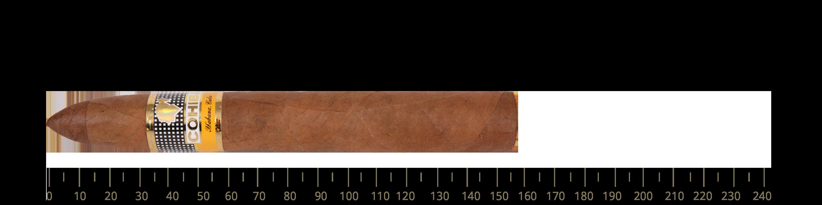 Cigar clipart vintage cigar. Combinacion seleccion piramides cigars