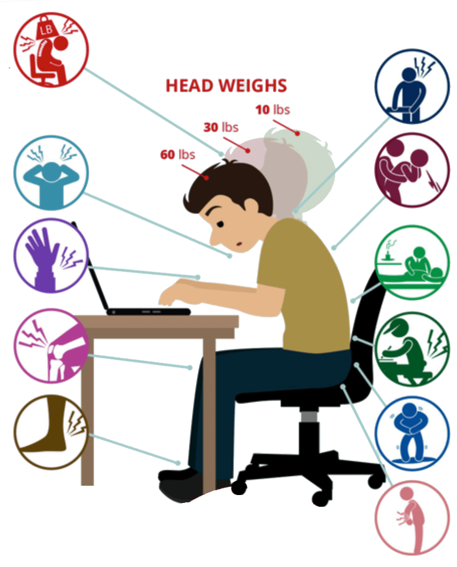 Is sitting the new. Sit clipart sedentary