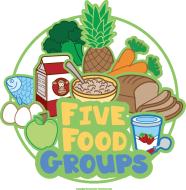 Free groups . Preschool clipart food