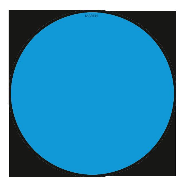 Circle clipart sky blue. Miniclips periods clip art