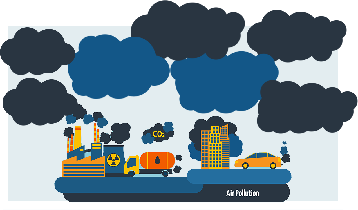 Clipart car air pollution.  collection of png