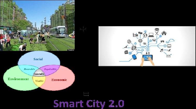 City clipart smart city. Download scientific diagram