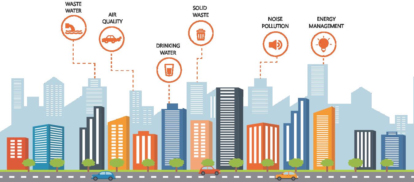 Community clipart urban area. Smart city solutions energy