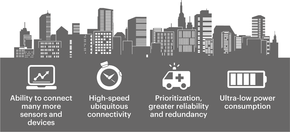 Cityscape clipart building infrastructure. Smart city solutions accenture