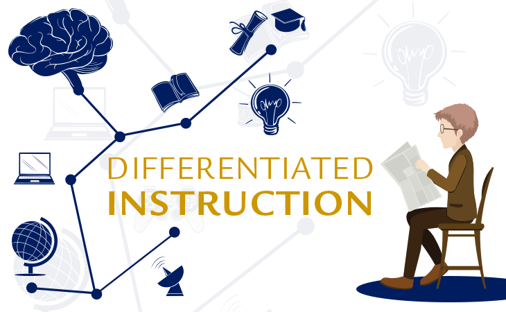Differentiated instruction strategies classroom. Curriculum clipart learner material