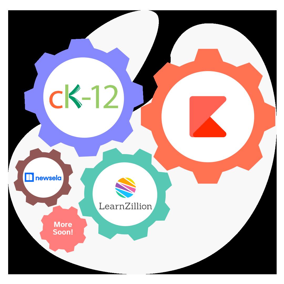 Educational technology for teachers. Curriculum clipart curriculum development