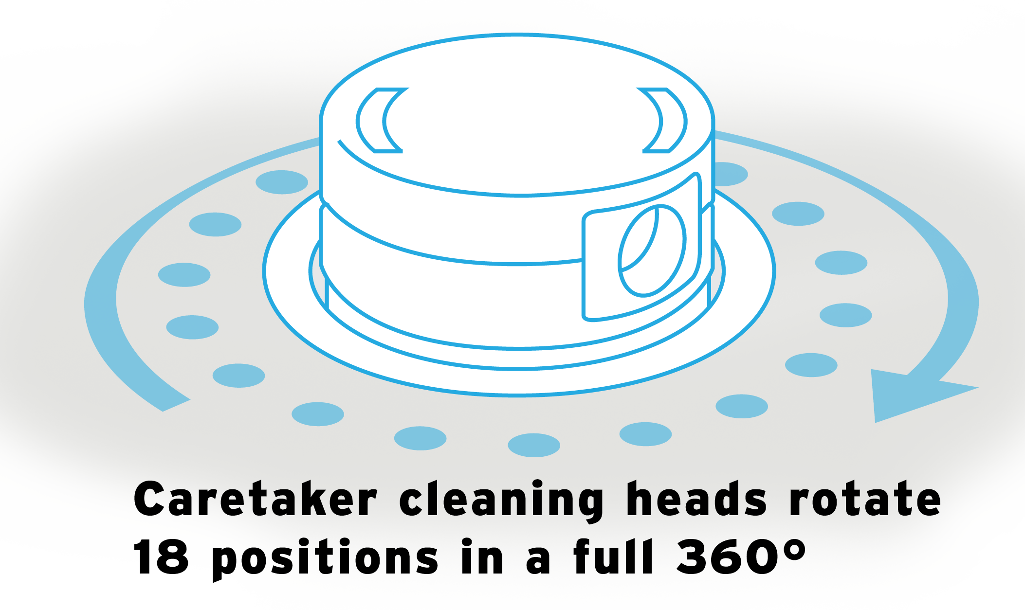 Clean clipart caretaker. Cleaning heads