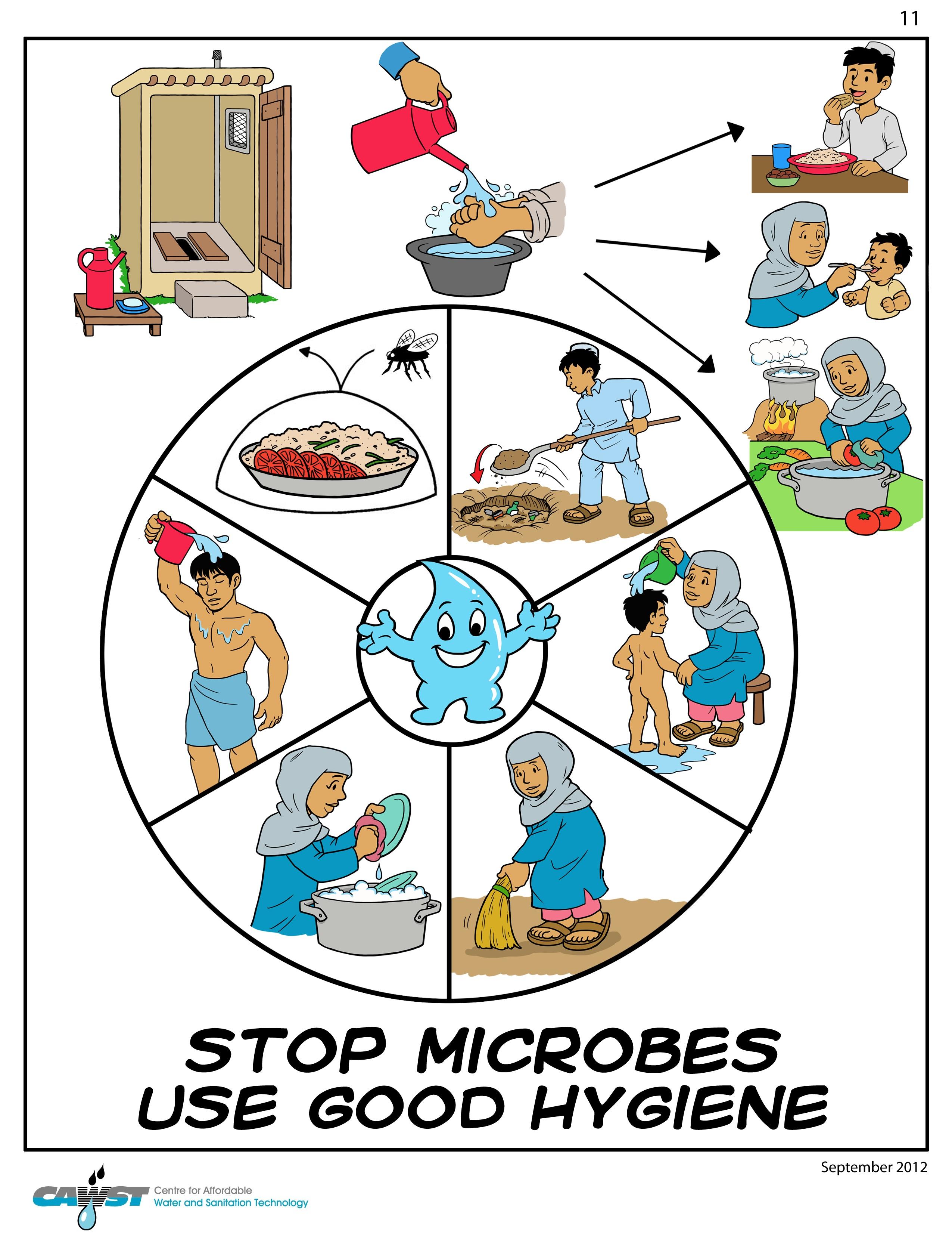 Wikipedia . Clean clipart environmental hygiene
