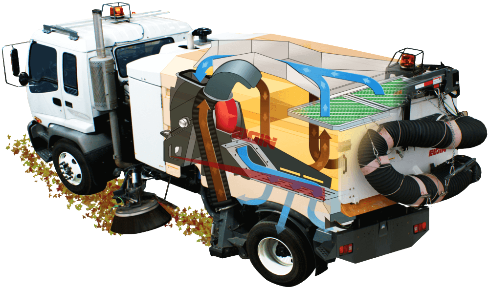 Cleaning Clipart Road Sweeper Cleaning Road Sweeper