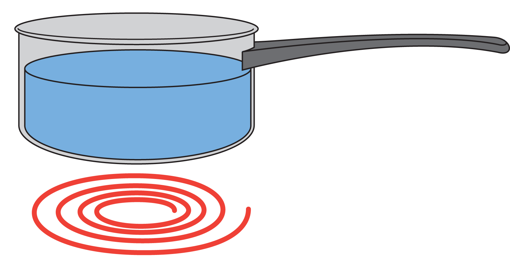 Thermal secrets to boiling. Evaporation clipart boiled water