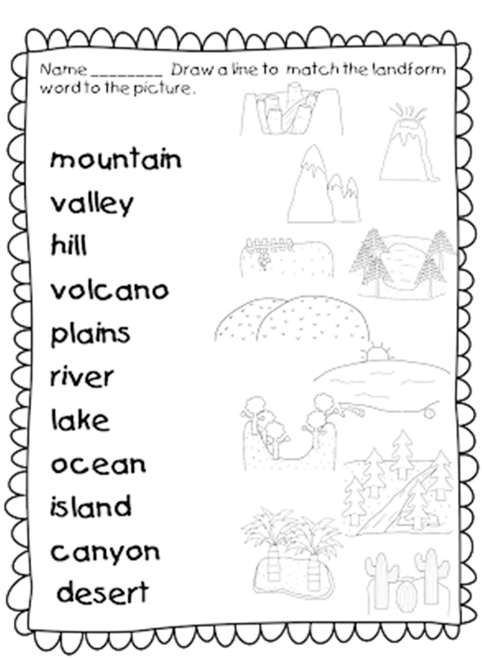 landforms for kids. Lake clipart landform