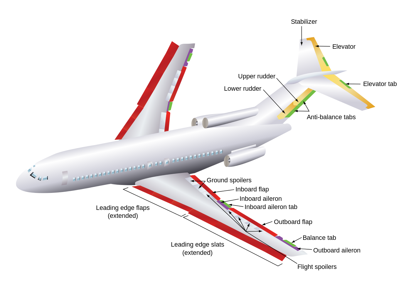 Clipart Airplane Turbulence  Clipart Airplane Turbulence Transparent Free For Download On
