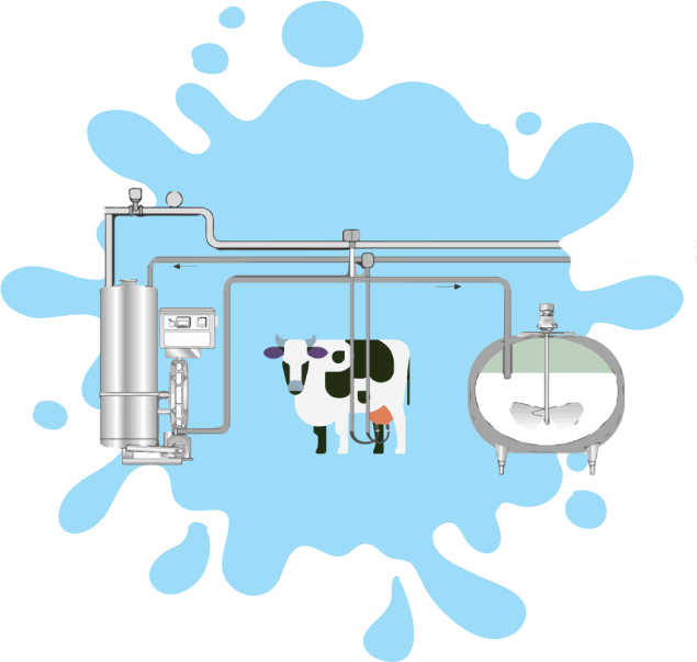Farmers clipart cattle farming. Mukhi dairy farm milking
