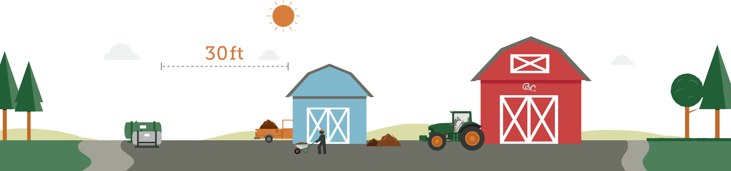 Gate clipart barn. Wildfire farm preparedness basic