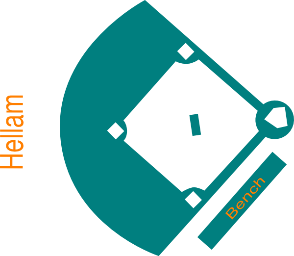 Softball clipart softball diamond. Baseball field blue clip