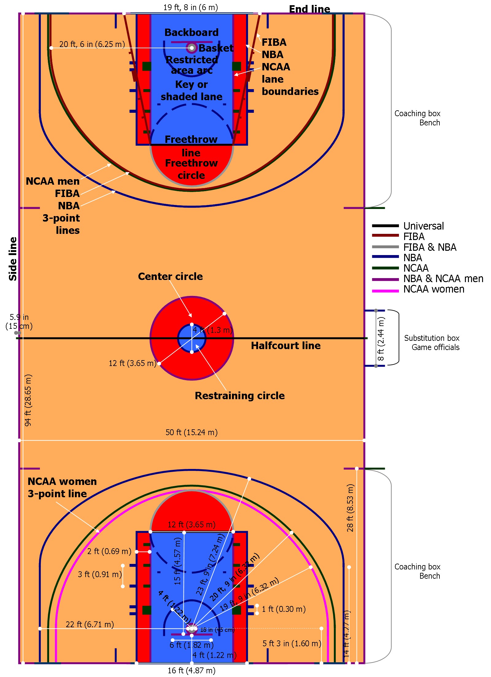 Court size comparison of. Clipart basketball ground