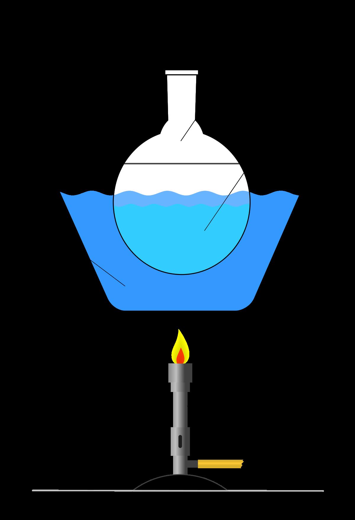 Heat clipart heat science. Heated bath wikipedia