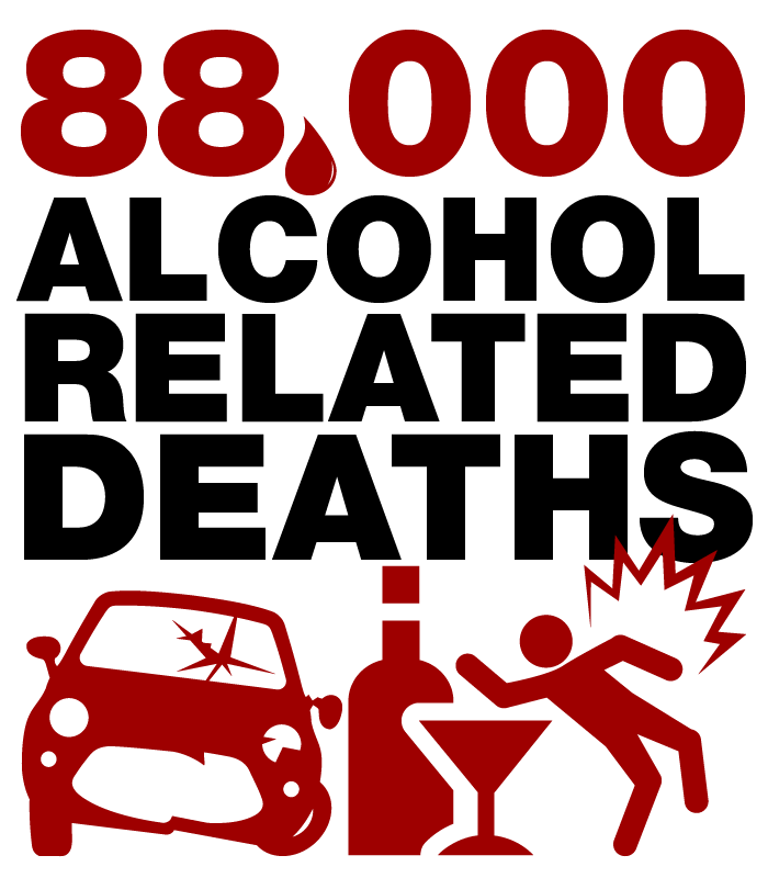 Alcohol still one of. Pills clipart drug misuse