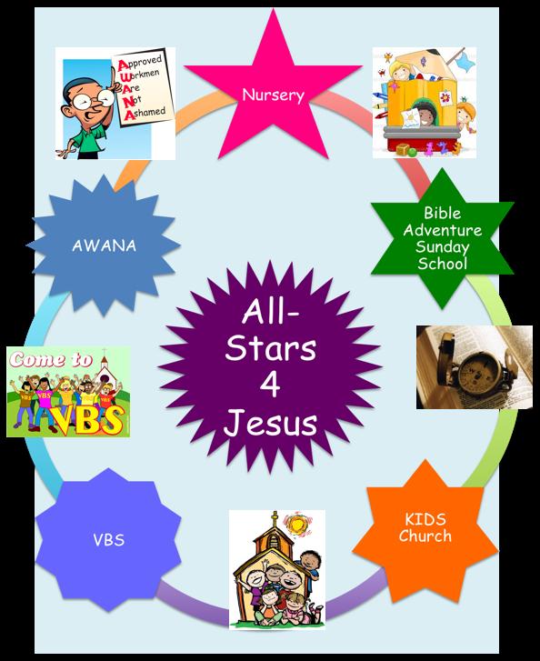 Kids the gospel chapel. Wednesday clipart wednesday night bible study