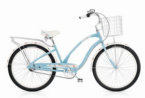 Clipart bike basket. With free images at