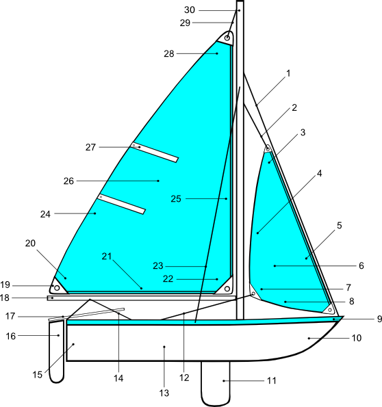 Sailing points of sail. Clipart boat nautical