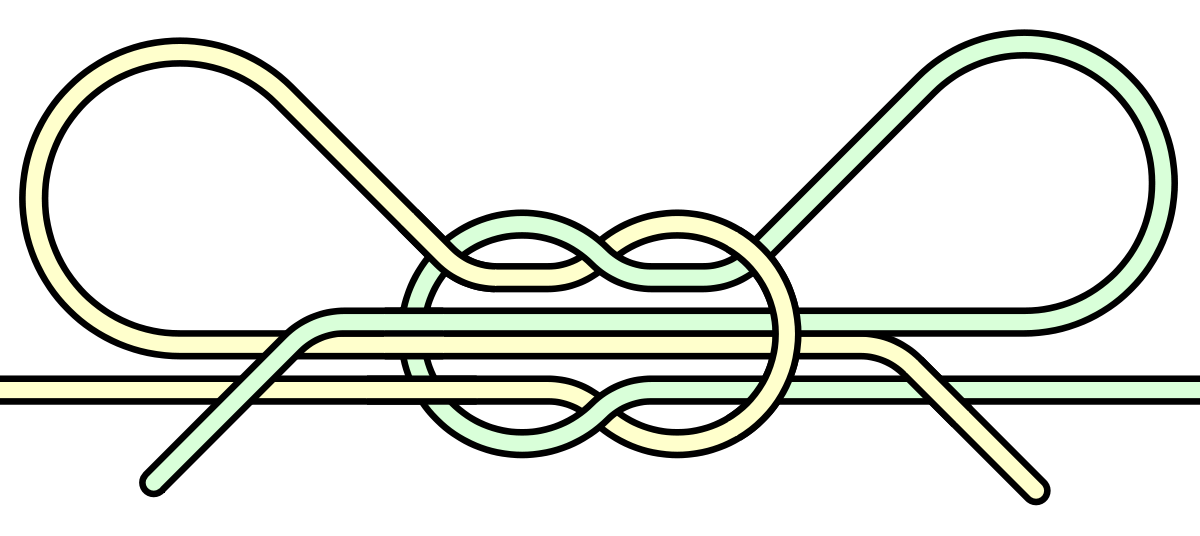 Shoelace wikipedia . Knot clipart string knot