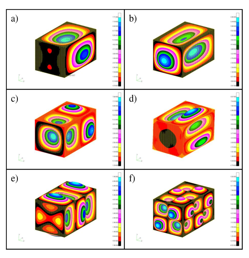 Clipart box rectangular box. Some structural modes of