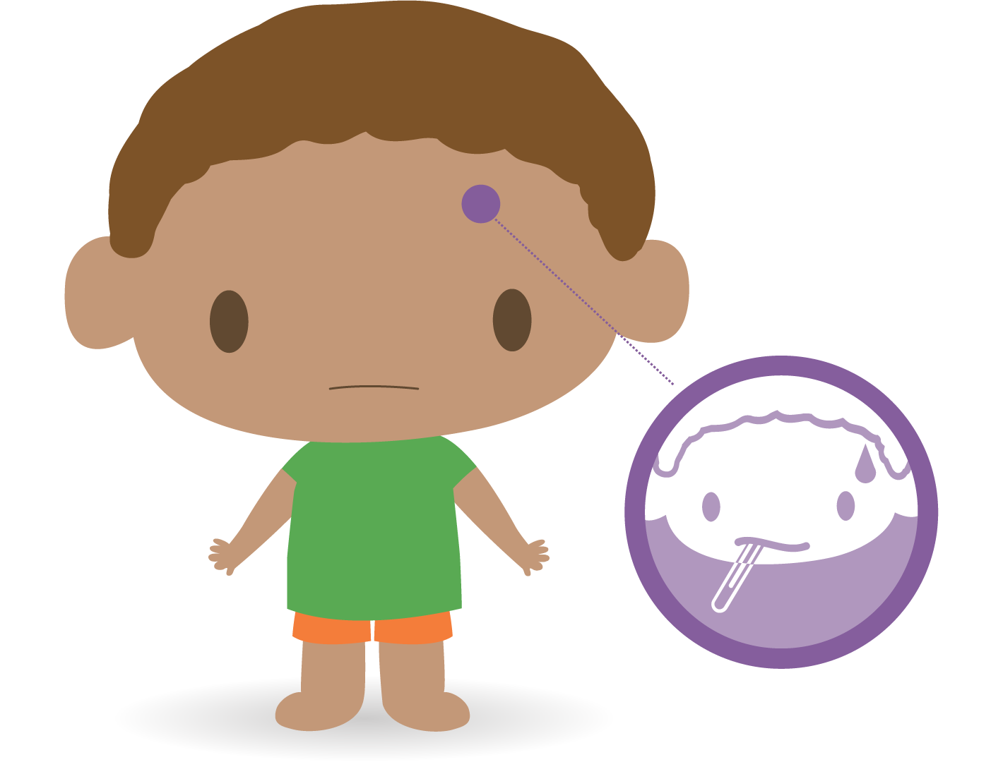 Medication clipart baby medicine. Fever alberta health services