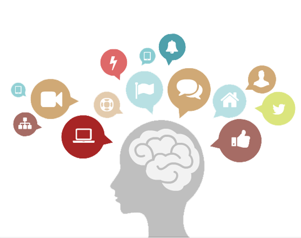 Thought mind map brain. Thoughts clipart creativity