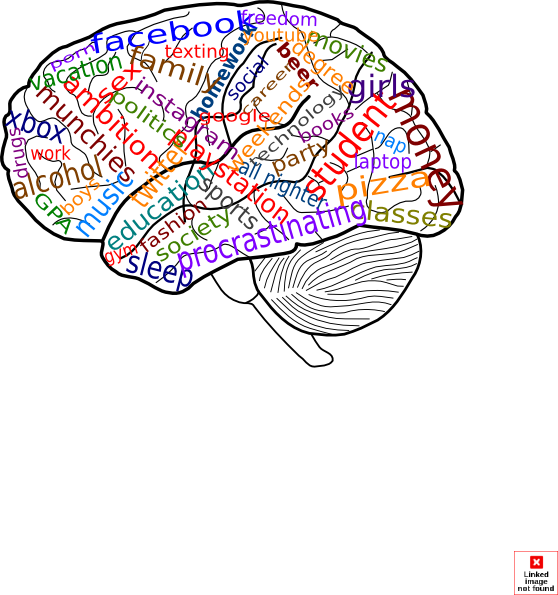 Brains distracted free on. Phone clipart distraction