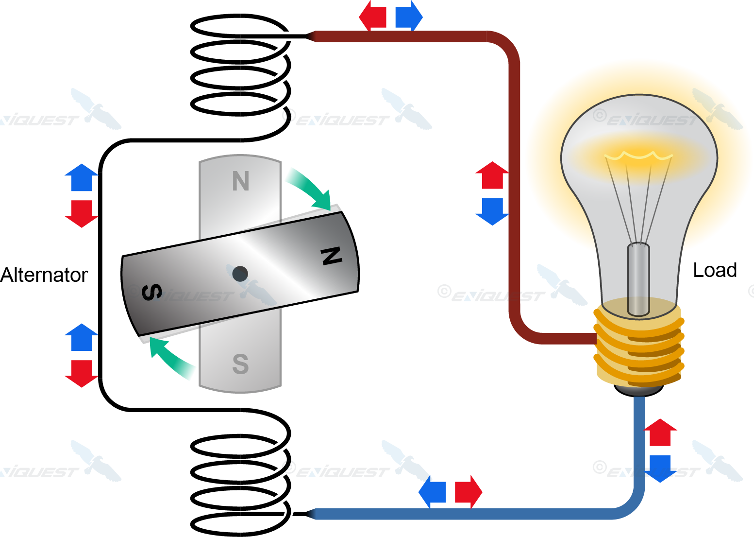 Cool electricity circuit current. Electric clipart electric conductor