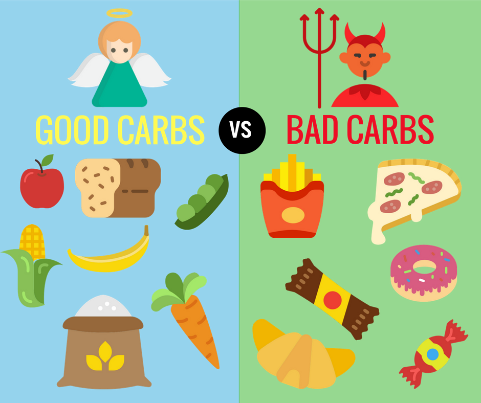 Grain clipart unhealthy. Why carbs are not