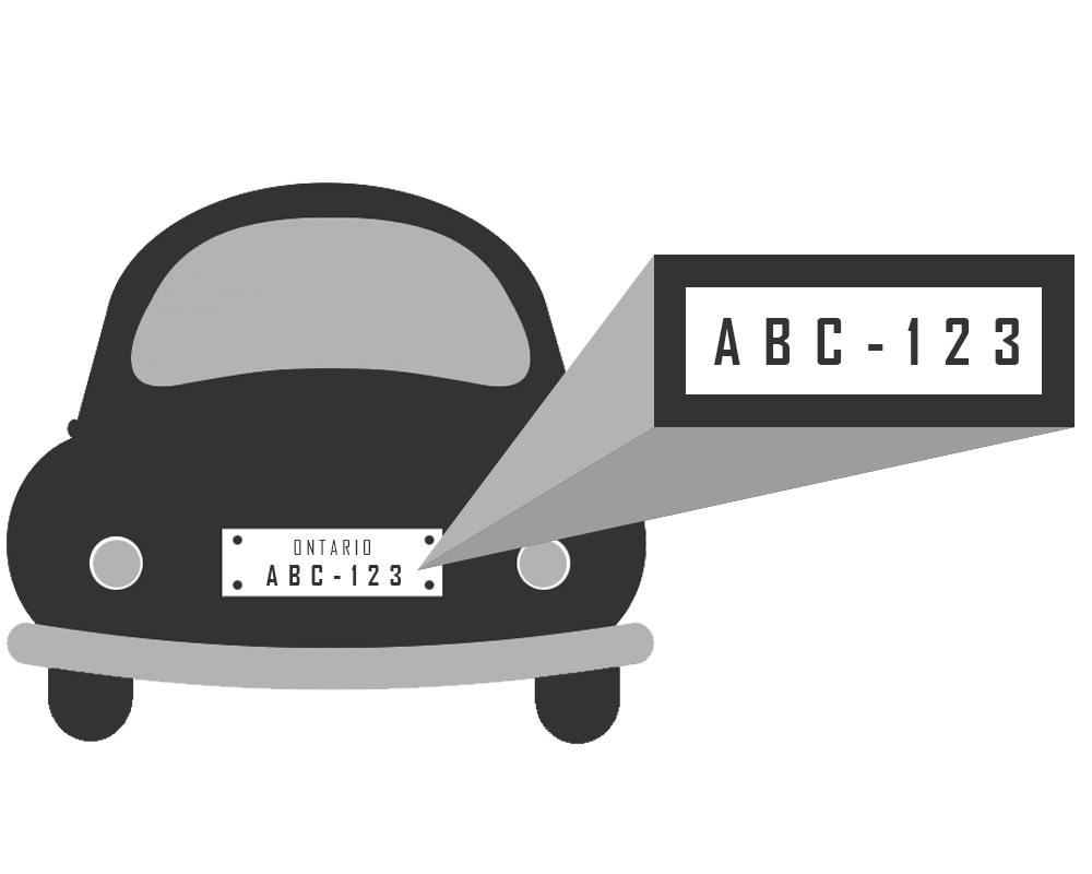 License Plate Recognition Web Service API