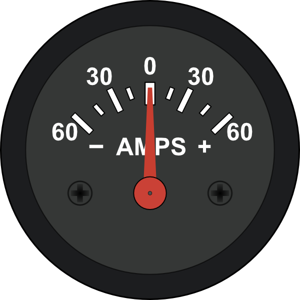Electrical clipart current electricity. Amp image group gauge