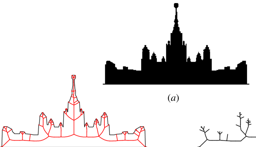 Clipart castle bitmap. Skeleton representation of natural