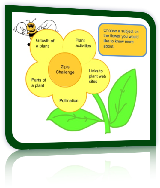 Parts of a for. Clipart kids plant