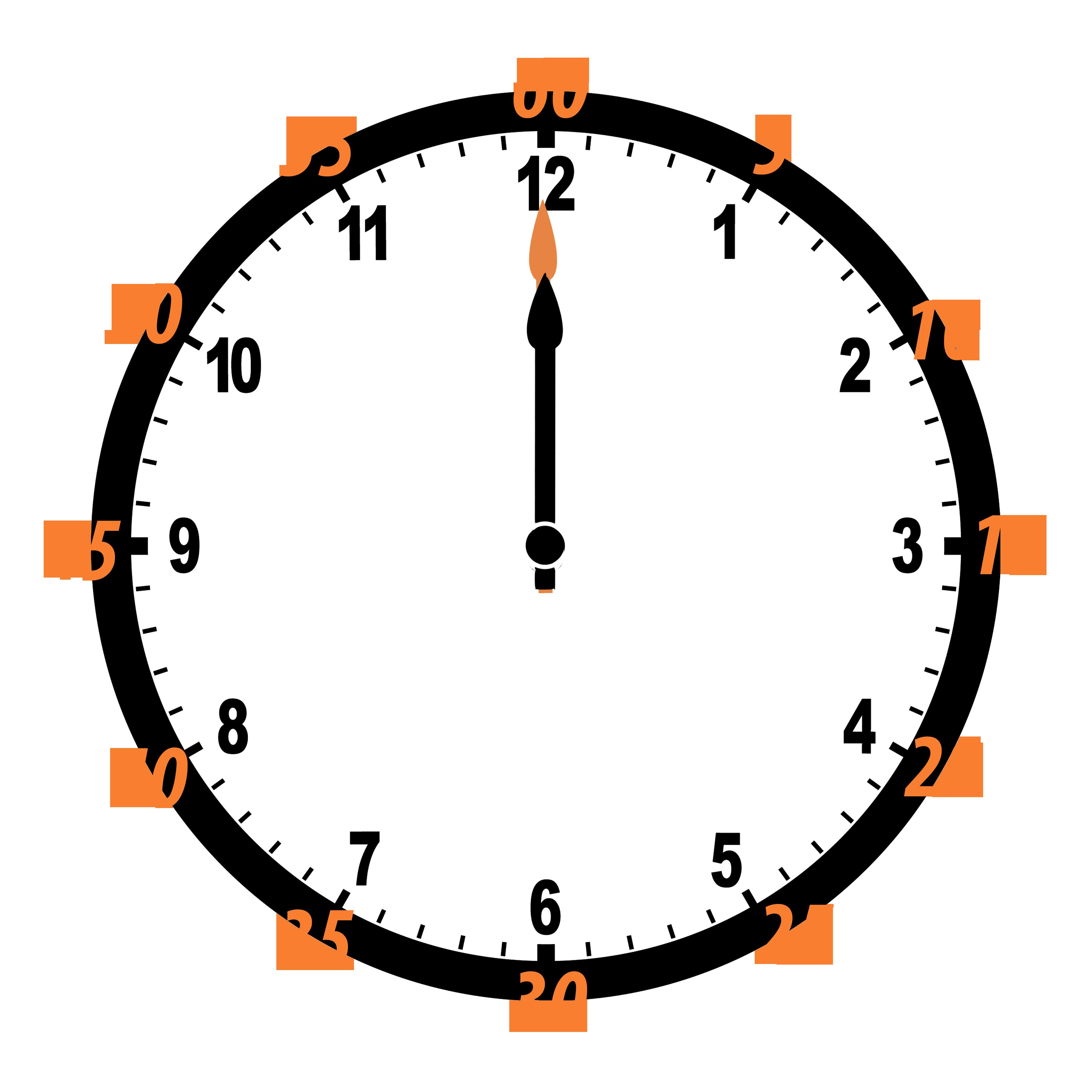 Clock clipart 7 o clock. Telling time st grade
