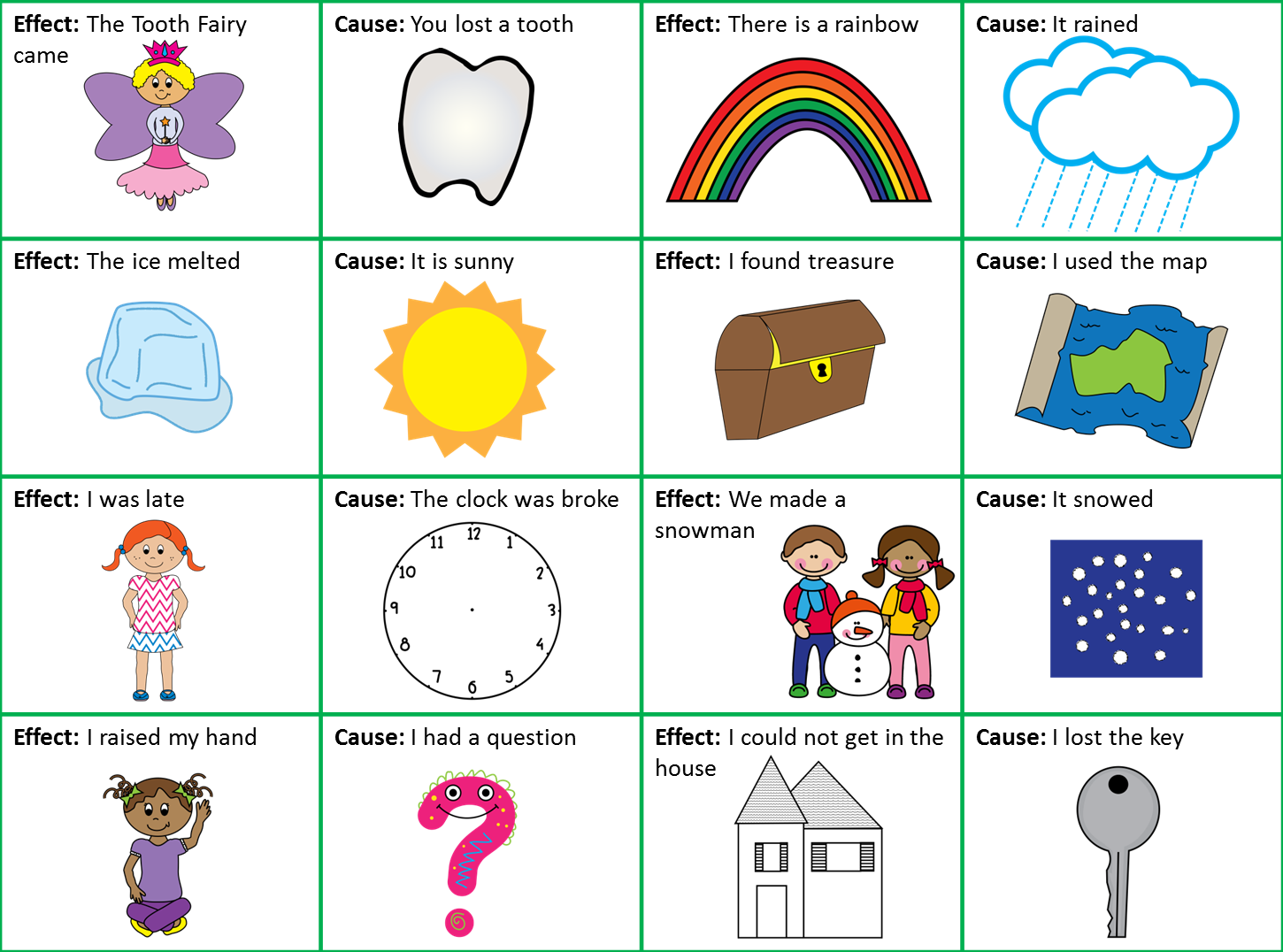 Evidence clipart scavenger. Steele teaching cause and