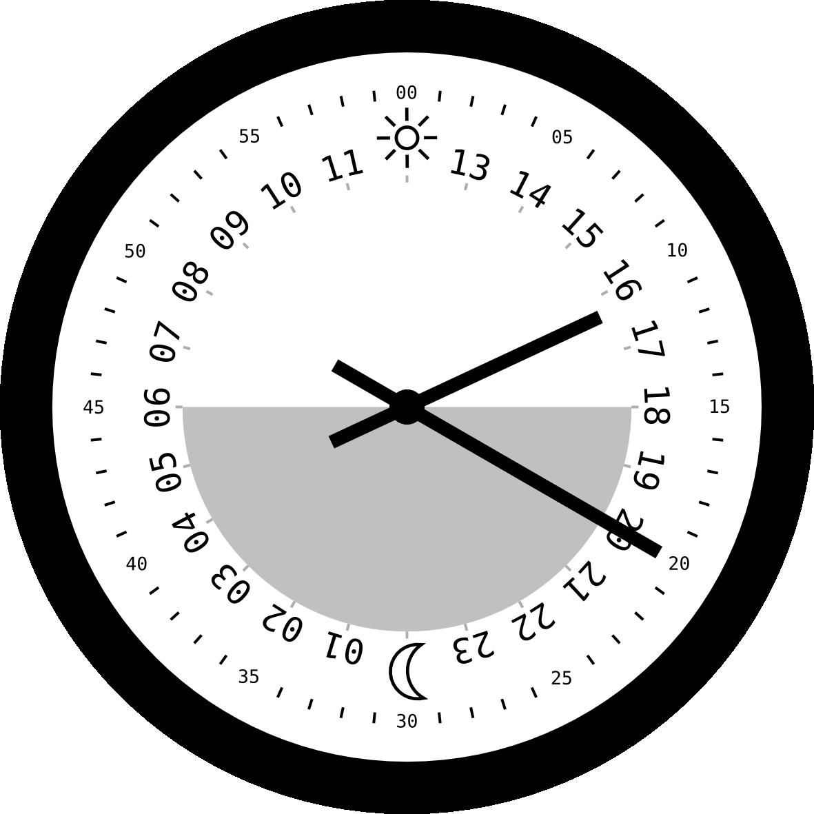Face template datariouruguay seeshellspace. Clock clipart triangle