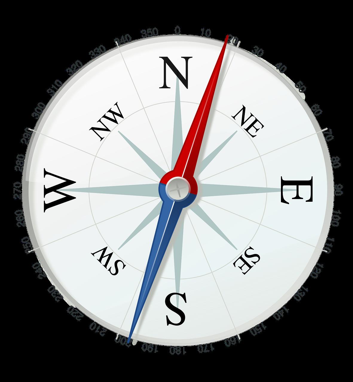 Clipart clock retirement. Travel compass direction navigation