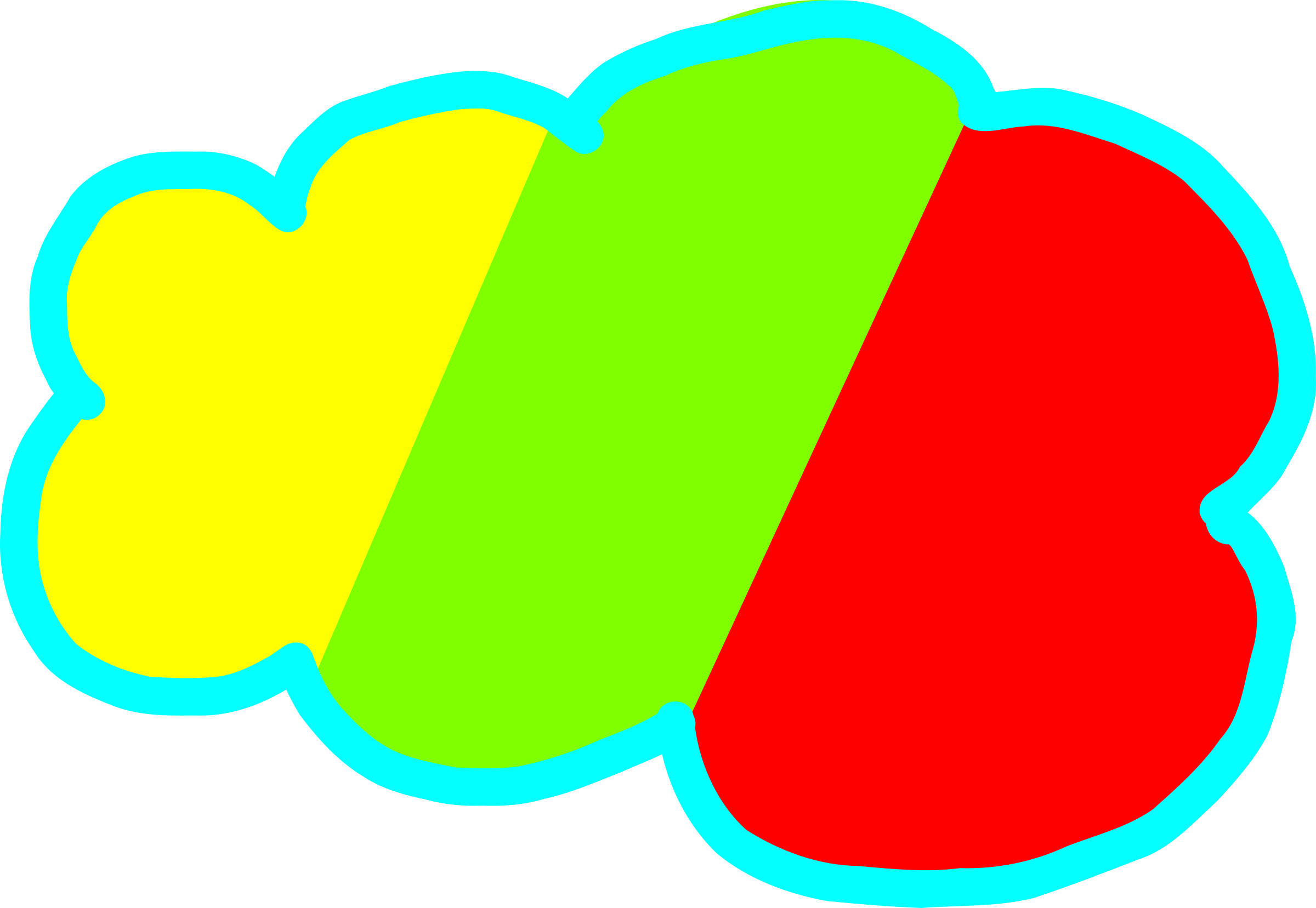Clipart rainbow weather. Icon big image png