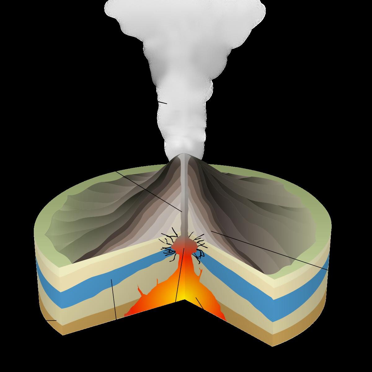 Phreatic eruption wikipedia . Ground clipart pit