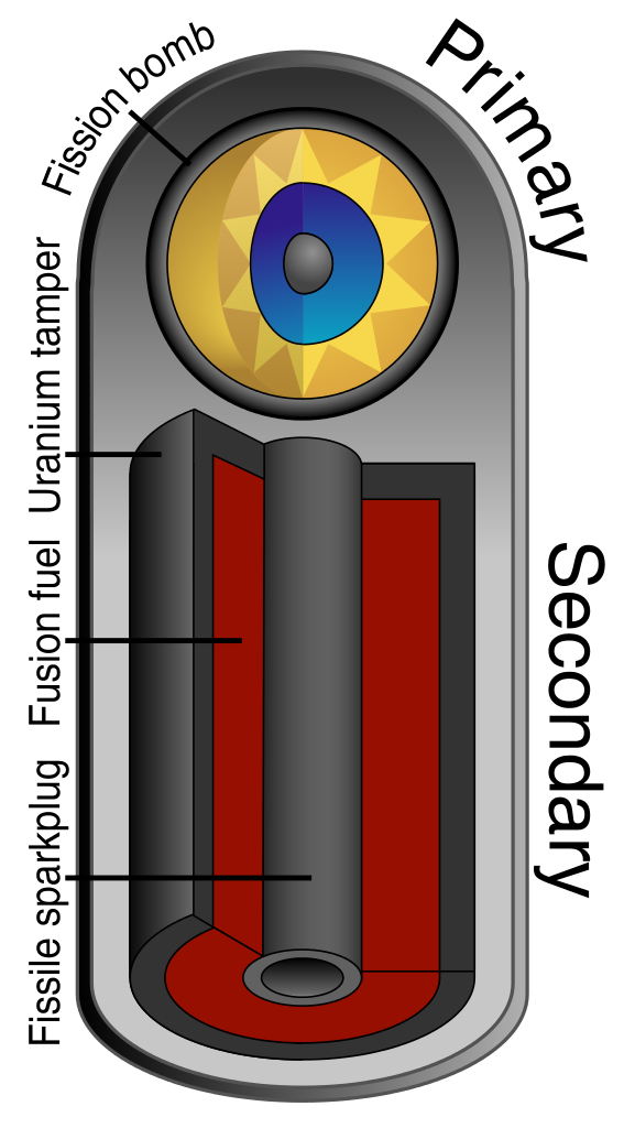 Clipart rocket bomb. Thermonuclear weapon wikipedia basics