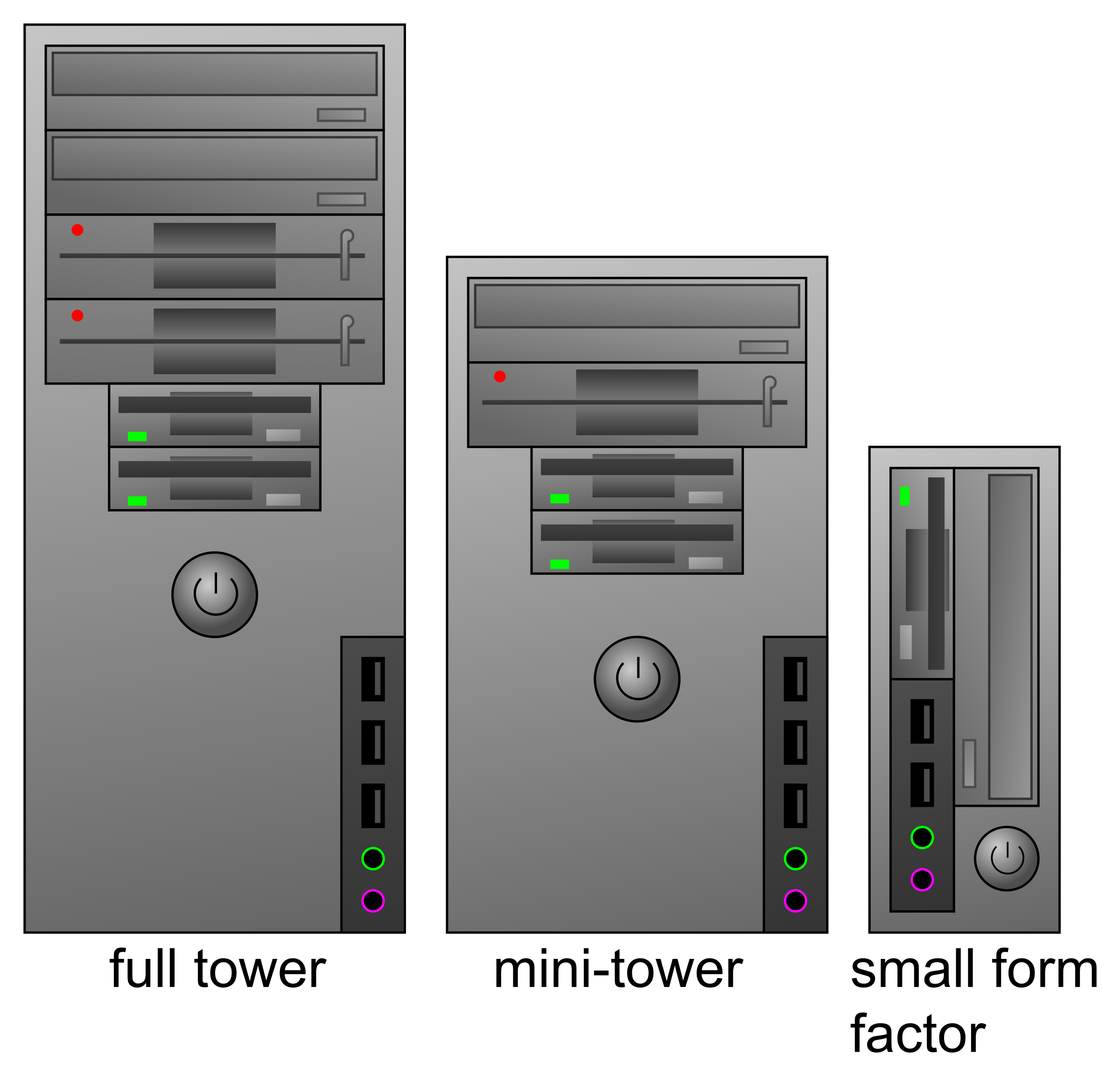 Tower clipart technological. Three types of computer