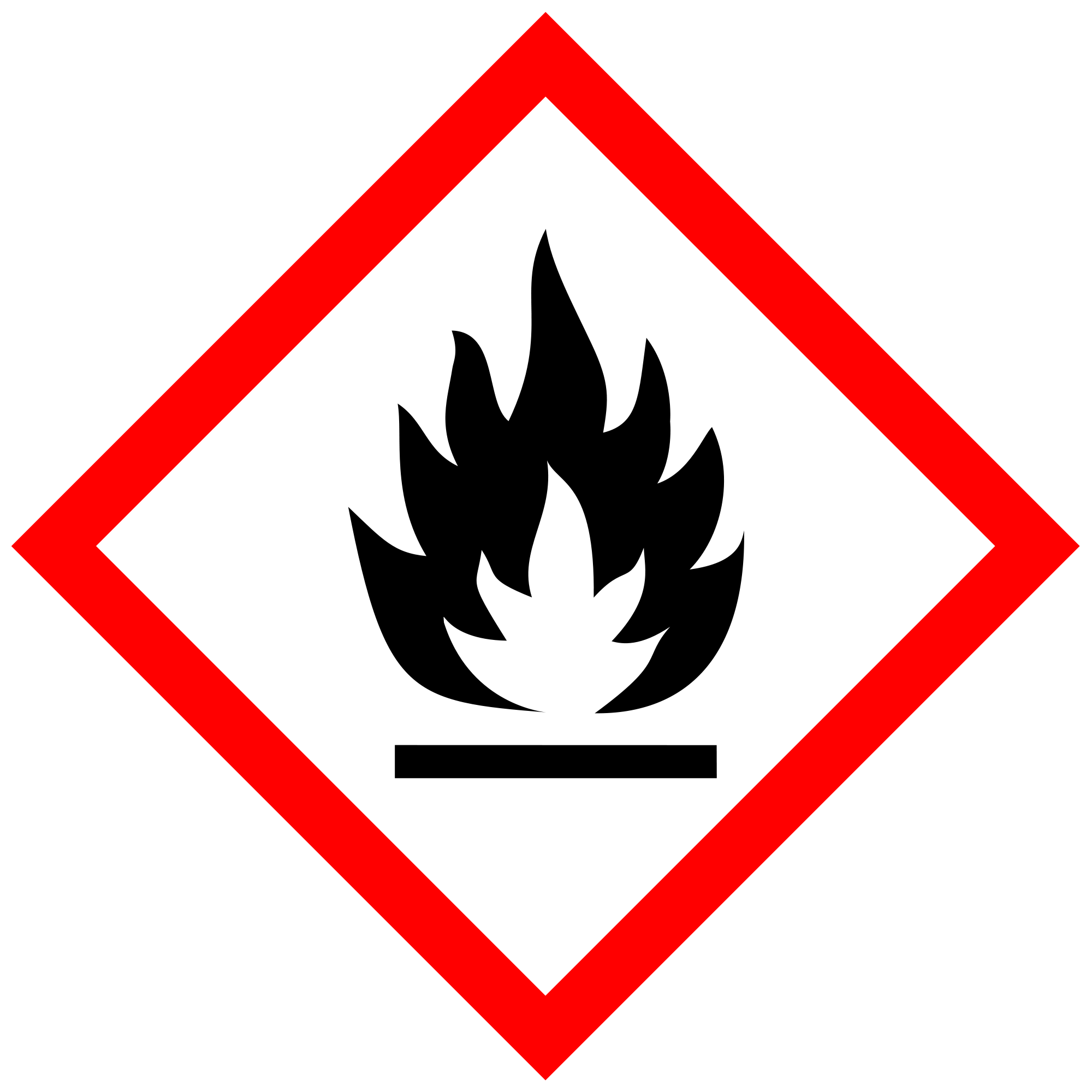 Fire pictogram warning signs. Clipart computer hazard