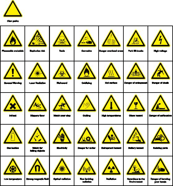 Sign hazard warning clip. Danger clipart risks