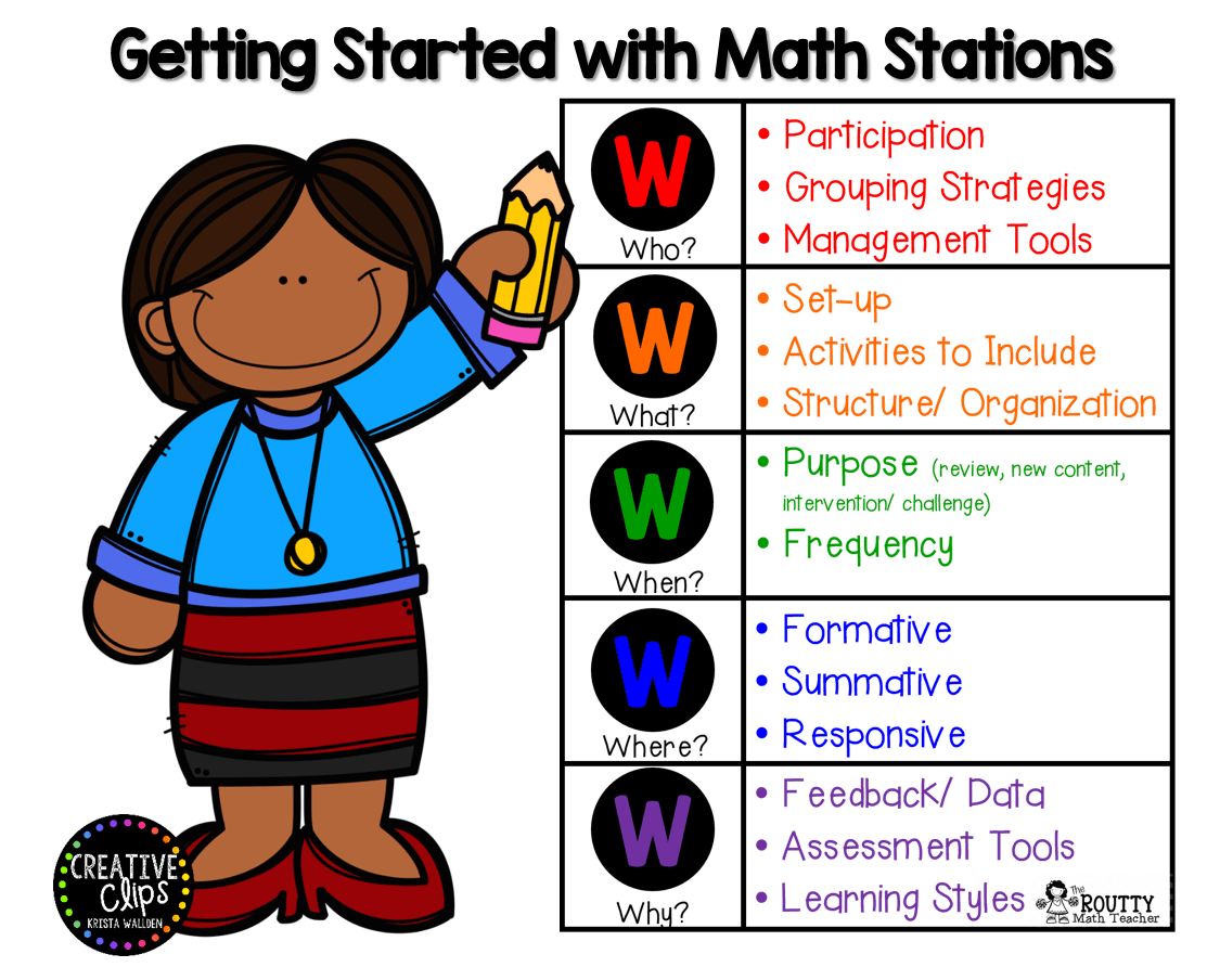 Curriculum clipart choice time. Math workshop stations the