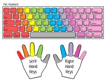 Keyboard clipart printable. Free typing practice cliparts