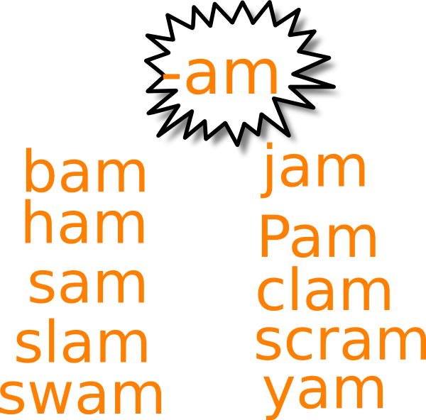 Am group power words. Clipart computer word